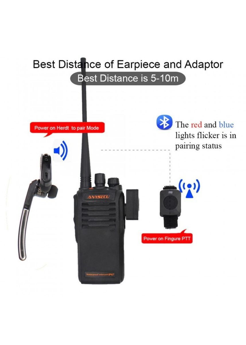 No Color color Camping & Hiking . BTHD1 Wireless Dual Bluetooth 4.1 Earpiece for Radio Walkie Talkie -